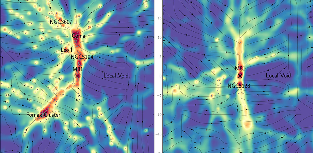 Hidden Bridges of Dark Matter - Mapping reveals the distribution of dark matter around the Milky Way