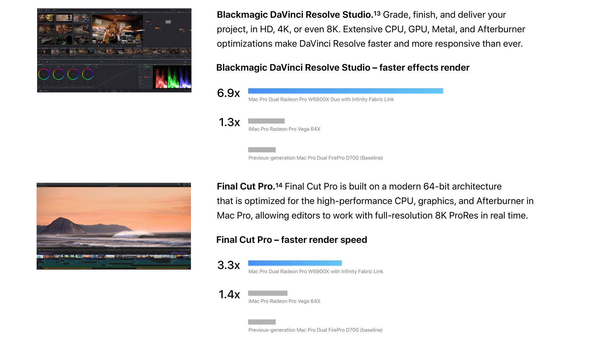 Graphics performance in Blackmagic DaVinci Resolve Studio and Final Cut Pro