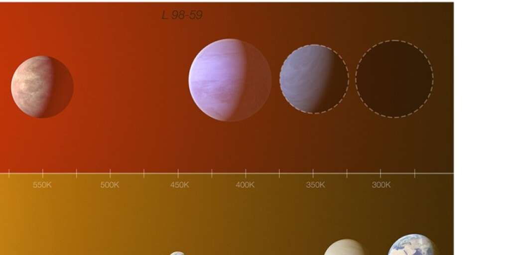 It is believed that an Earth-like exoplanet is 35 light-years away